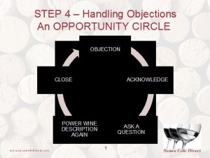 susan cole opportunity circle for handling customer objections